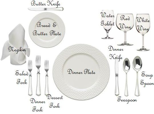 Business Dinner Setting Diagram